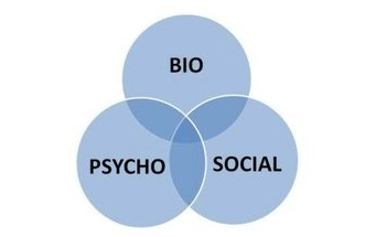 biopsychosocial spiritual