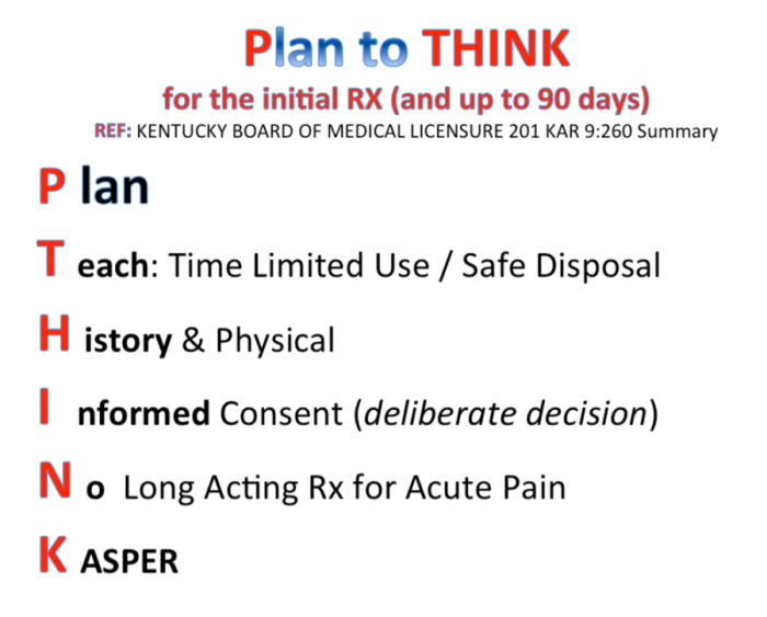 plan to think